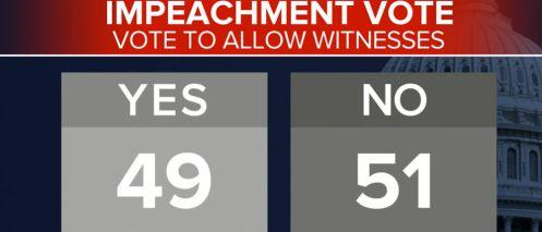 witness vote